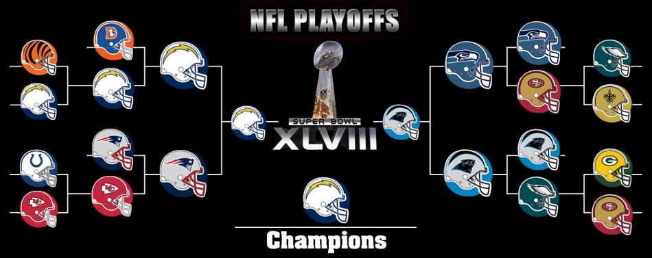 2013/2014 NFL Playoff Predictions Bracket